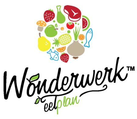 Wonderwerkeatingplan.co.za
